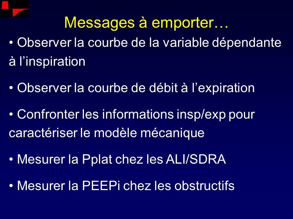 Messages à emporter… Observer la courbe de la variable dépendante à l'inspiration. Observer la courbe de débit à l'expiration.