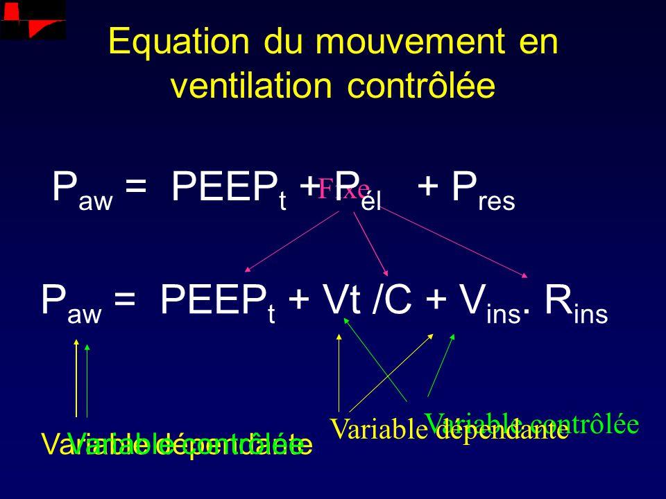 Equation du mouvement en ventilation contrôlée