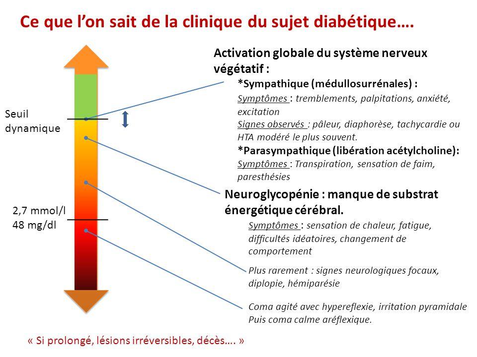 Ce que l'on sait de la clinique du sujet diabétique….
