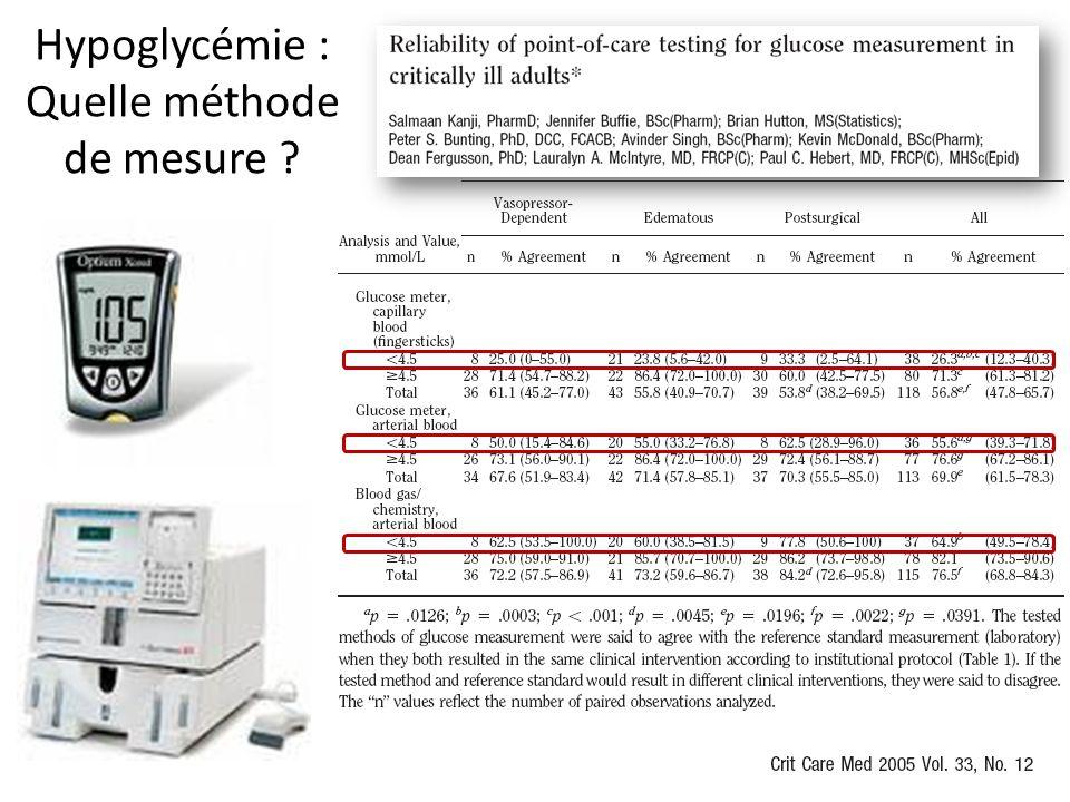 Hypoglycémie : Quelle méthode de mesure