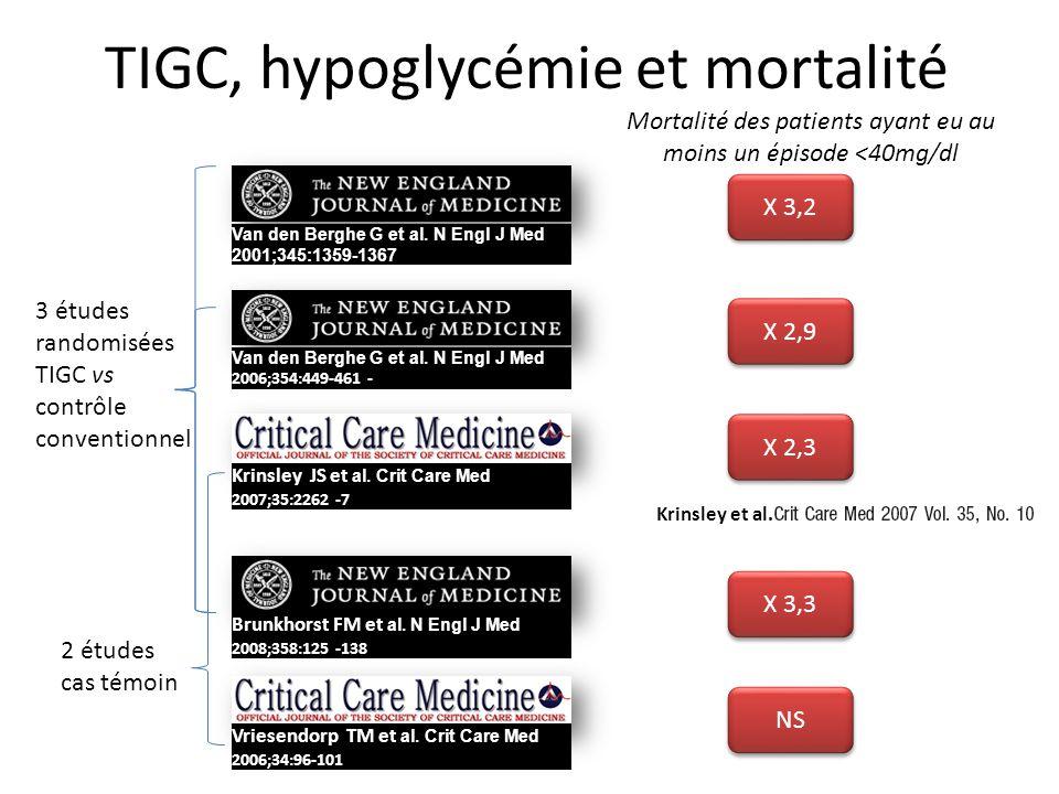 TIGC, hypoglycémie et mortalité