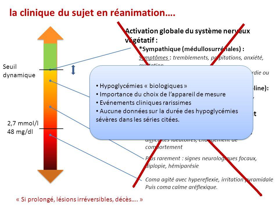 la clinique du sujet en réanimation….