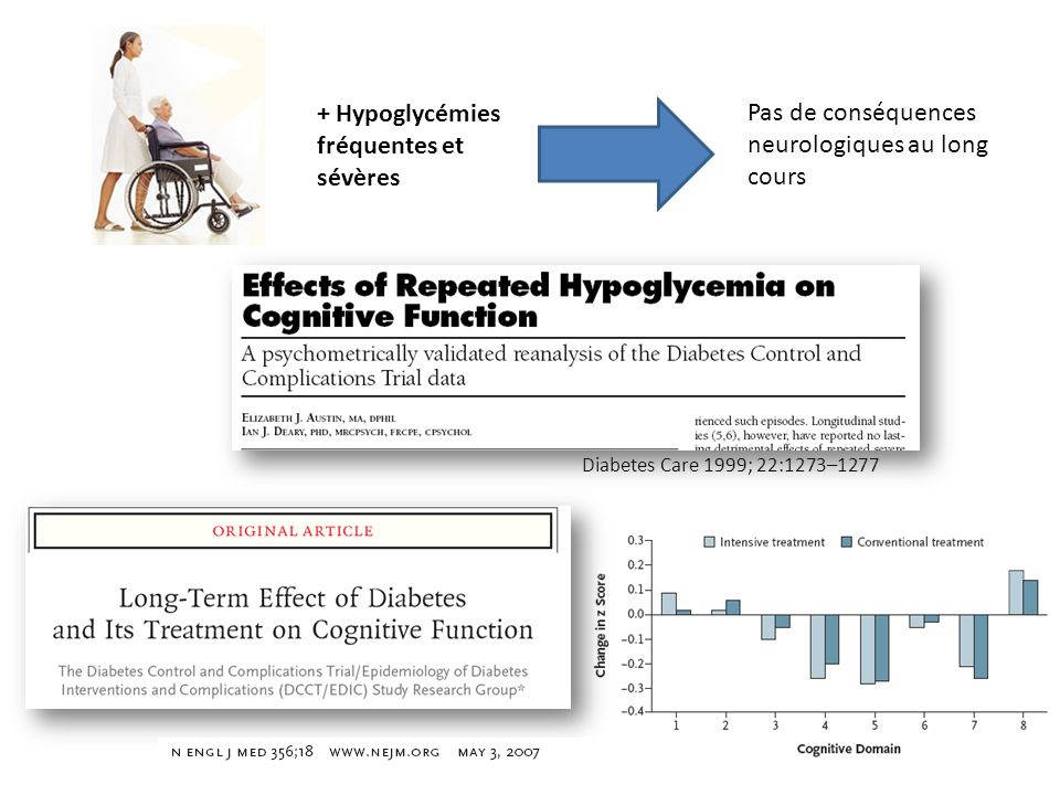 + Hypoglycémies fréquentes et sévères