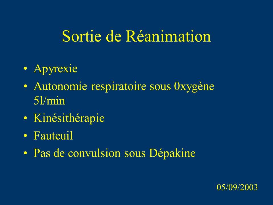 Sortie de Réanimation Apyrexie