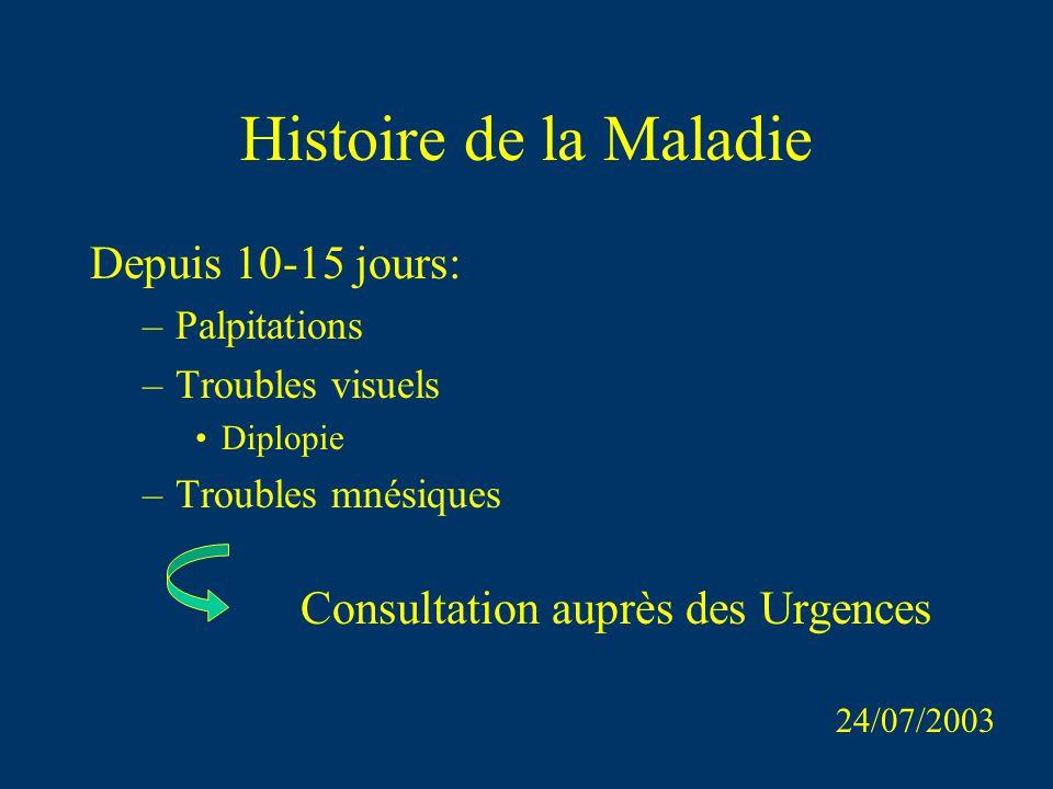 Histoire de la Maladie Depuis 10-15 jours:
