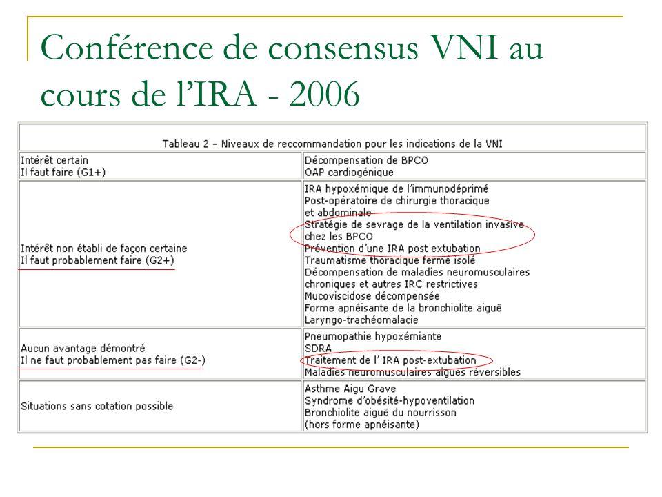 Conférence de consensus VNI au cours de l'IRA - 2006