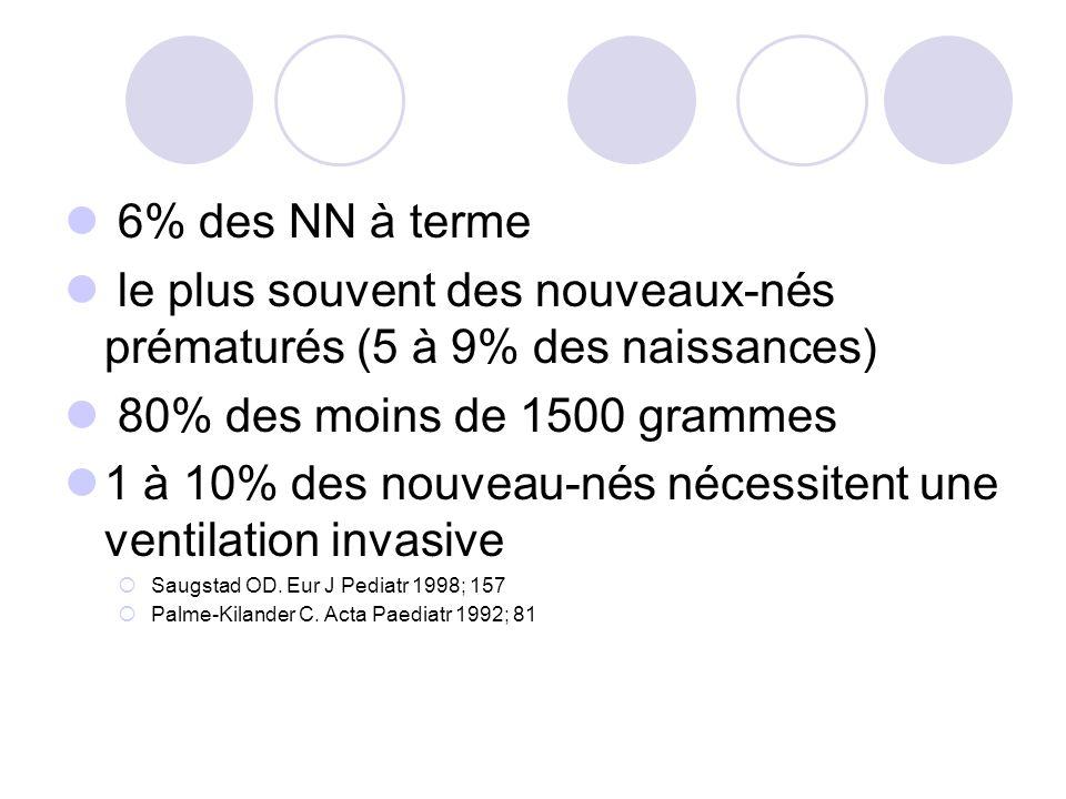 le plus souvent des nouveaux-nés prématurés (5 à 9% des naissances)