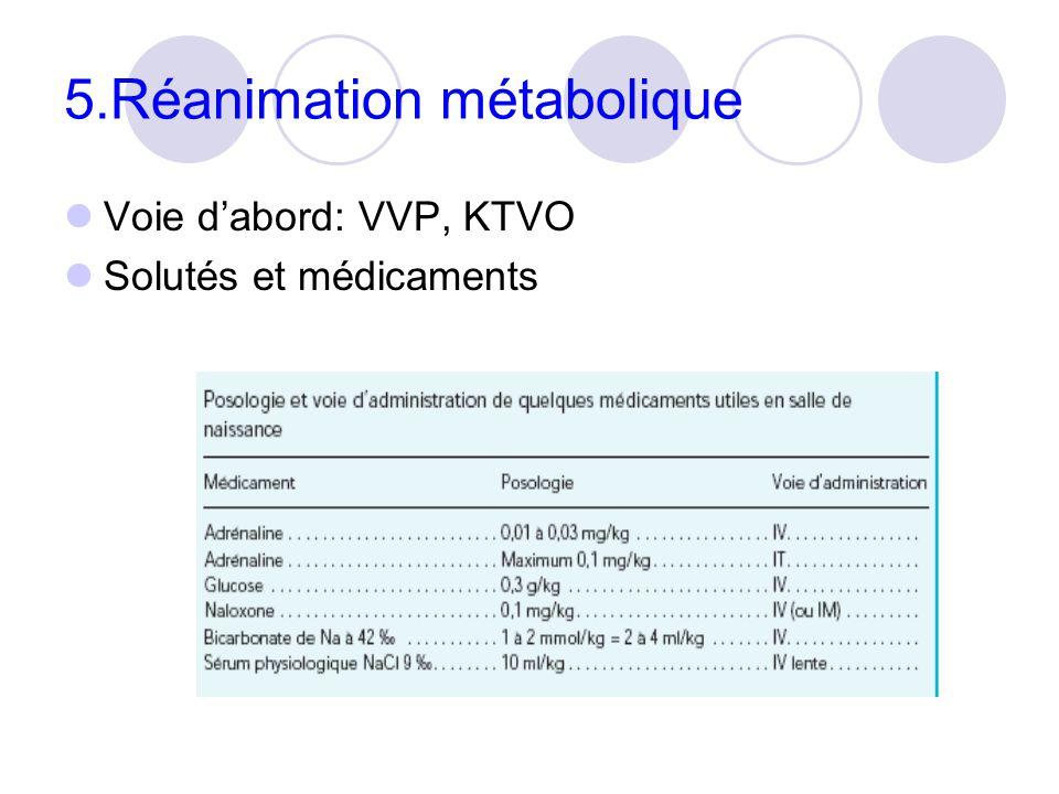 5.Réanimation métabolique