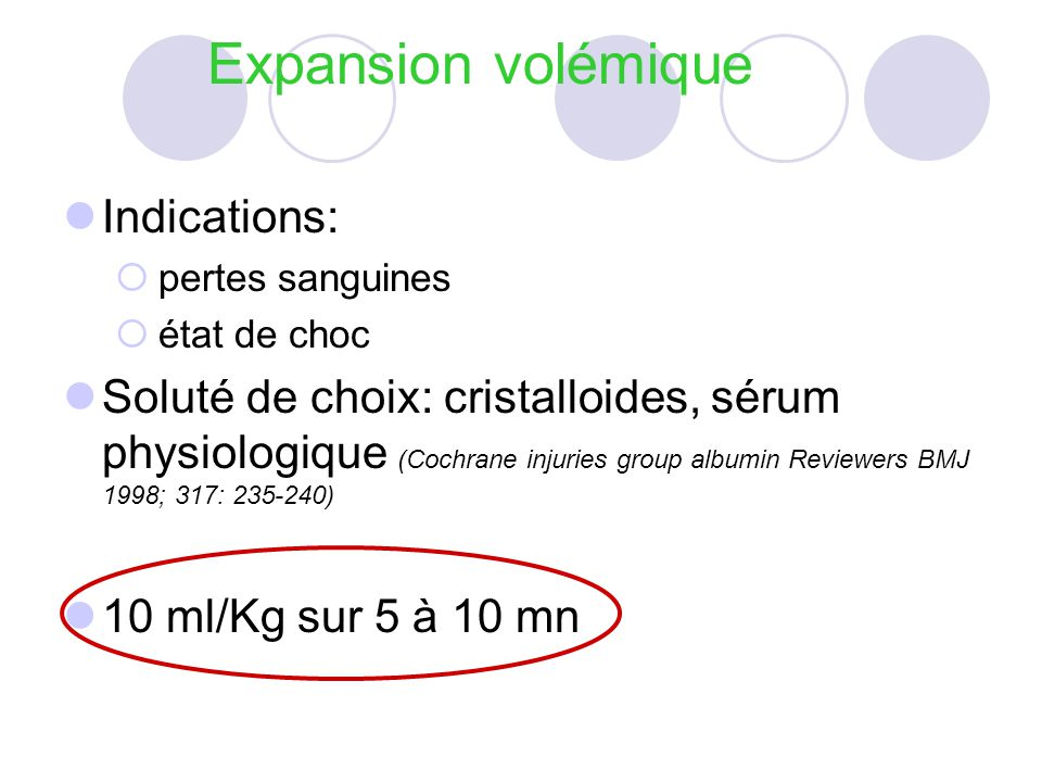 Expansion volémique Indications: