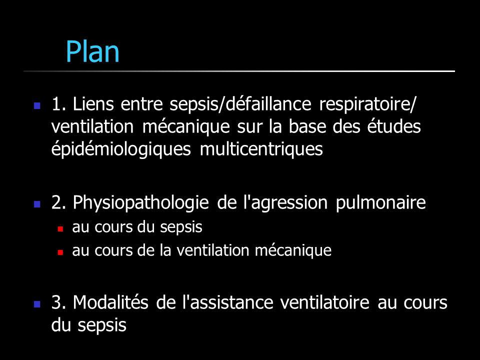 Plan 1. Liens entre sepsis/défaillance respiratoire/ ventilation mécanique sur la base des études épidémiologiques multicentriques.