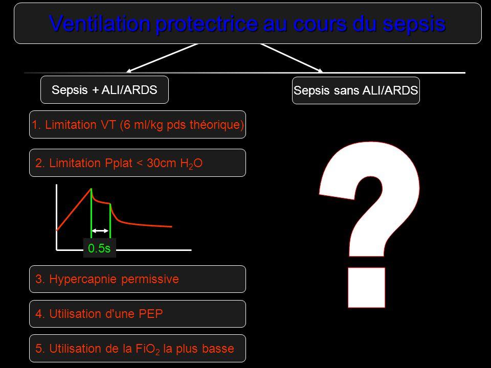 Ventilation protectrice au cours du sepsis Sepsis + ALI/ARDS