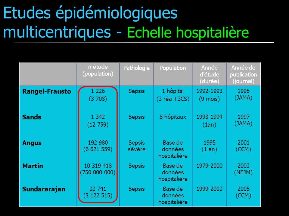 Etudes épidémiologiques multicentriques - Echelle hospitalière