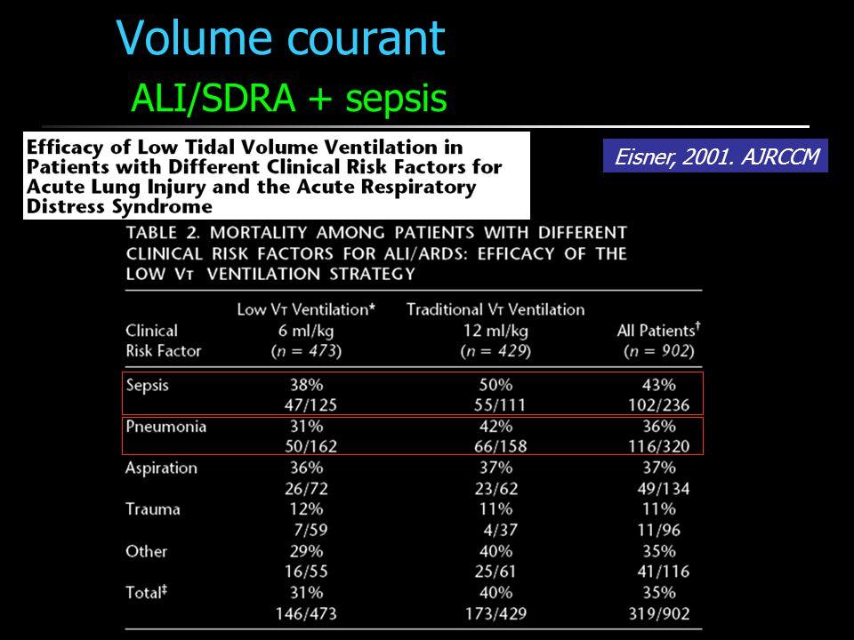 Volume courant ALI/SDRA + sepsis