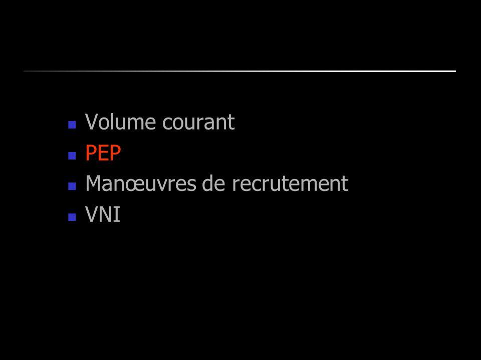 Volume courant PEP Manœuvres de recrutement VNI