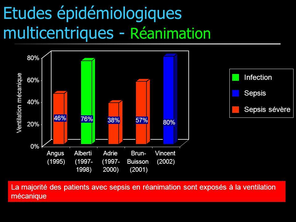 Etudes épidémiologiques multicentriques - Réanimation
