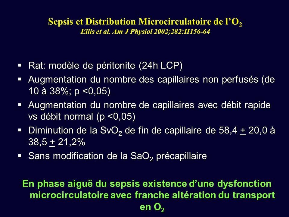 Sepsis et Distribution Microcirculatoire de l'O2 Ellis et al