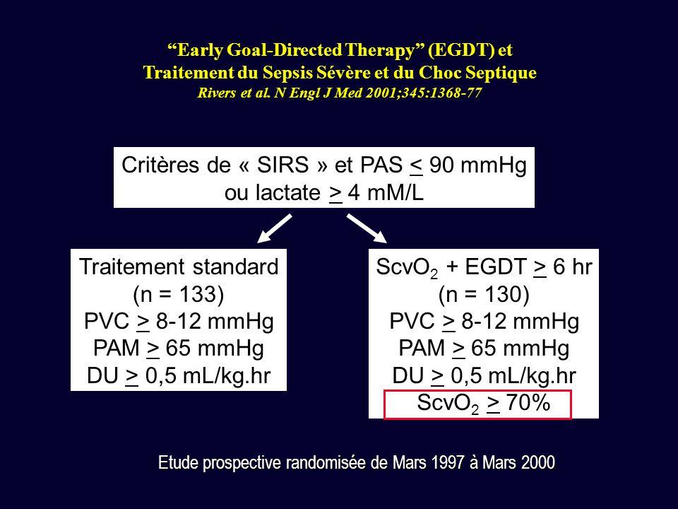 Critères de « SIRS » et PAS < 90 mmHg ou lactate > 4 mM/L