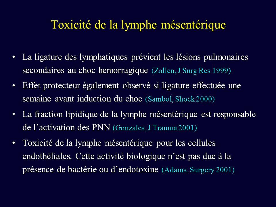 Toxicité de la lymphe mésentérique