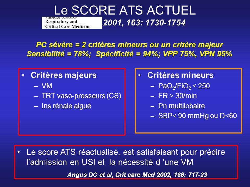 Le SCORE ATS ACTUEL AJRCCM 2001, 163: 1730-1754