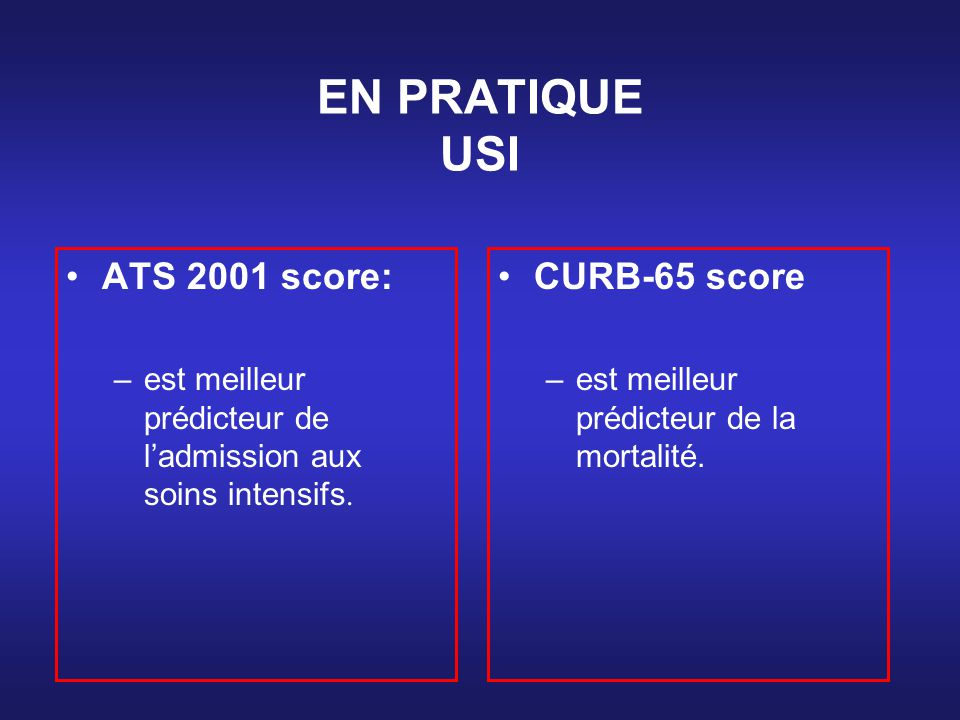EN PRATIQUE USI ATS 2001 score: CURB-65 score