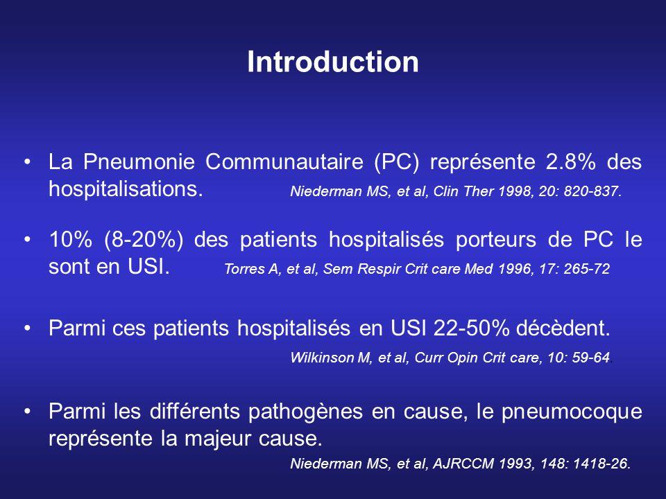 Introduction La Pneumonie Communautaire (PC) représente 2.8% des hospitalisations. Niederman MS, et al, Clin Ther 1998, 20: 820-837.