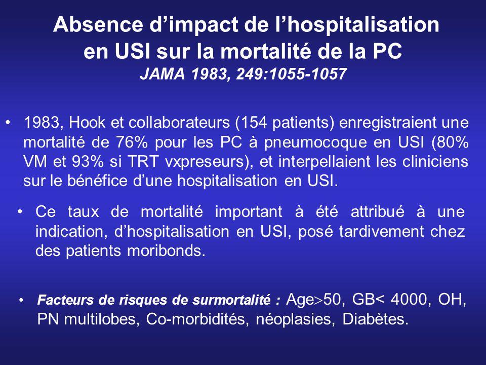 Absence d'impact de l'hospitalisation en USI sur la mortalité de la PC JAMA 1983, 249:1055-1057