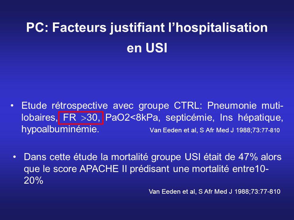 PC: Facteurs justifiant l'hospitalisation en USI