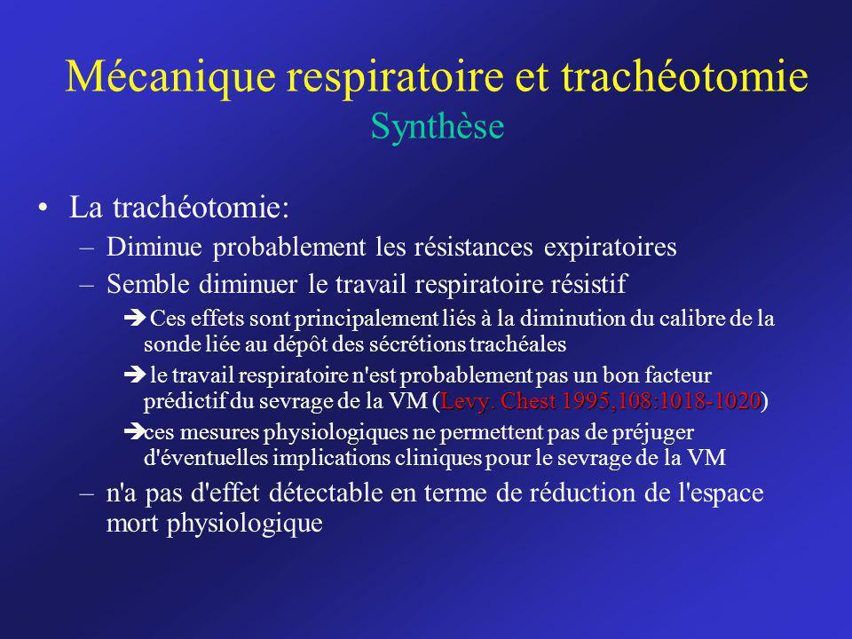 Mécanique respiratoire et trachéotomie Synthèse
