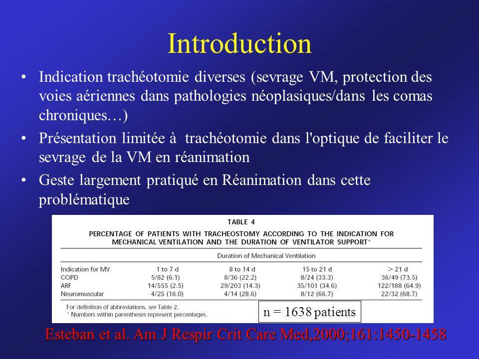Introduction Indication trachéotomie diverses (sevrage VM, protection des voies aériennes dans pathologies néoplasiques/dans les comas chroniques…)