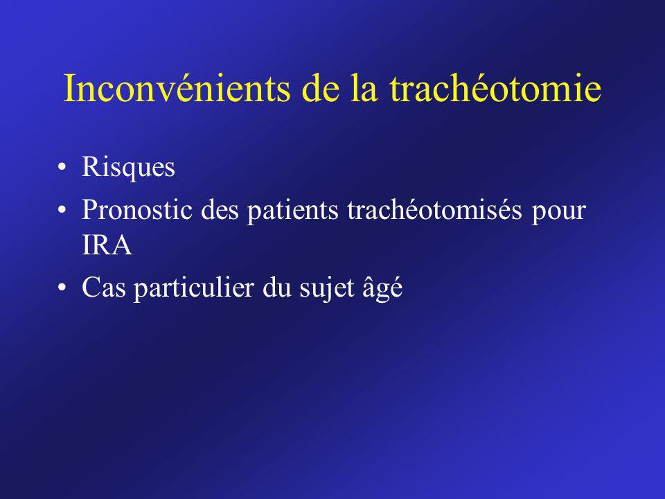 Inconvénients de la trachéotomie