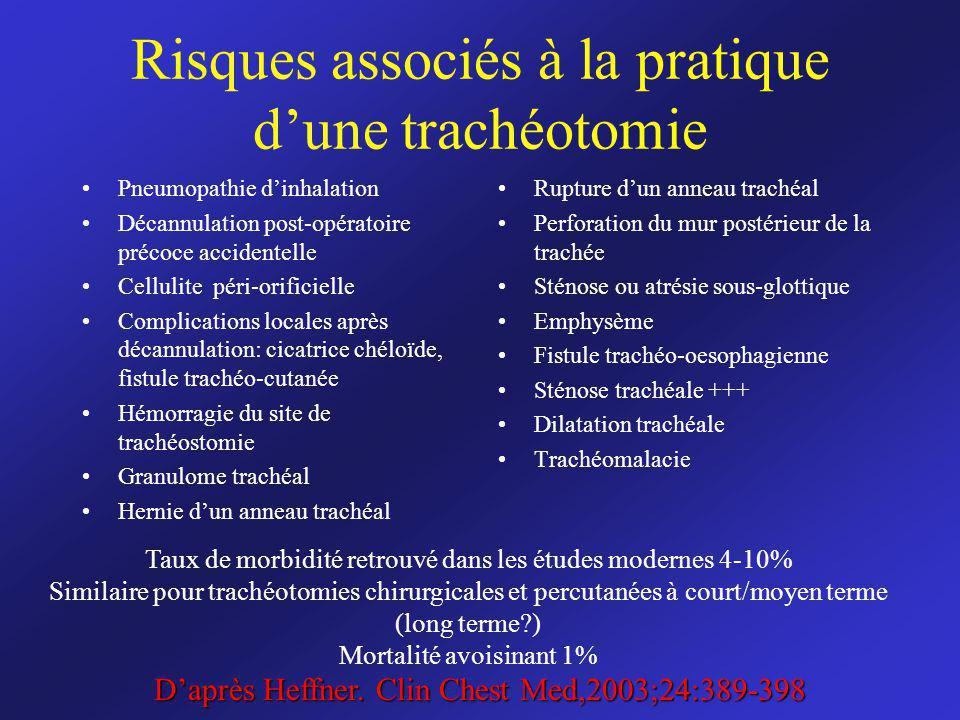 Risques associés à la pratique d'une trachéotomie