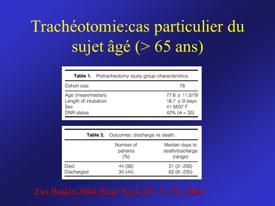 Trachéotomie:cas particulier du sujet âgé (> 65 ans)