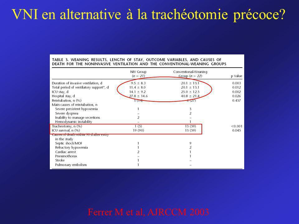 VNI en alternative à la trachéotomie précoce