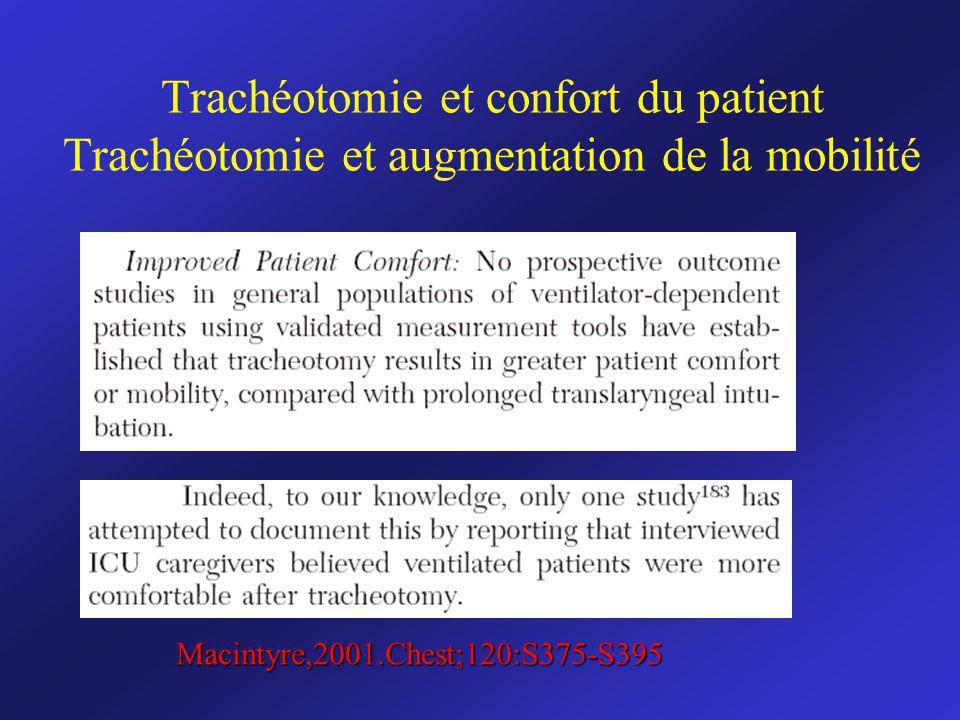 Trachéotomie et confort du patient Trachéotomie et augmentation de la mobilité