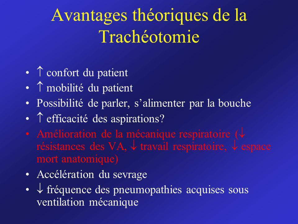 Avantages théoriques de la Trachéotomie