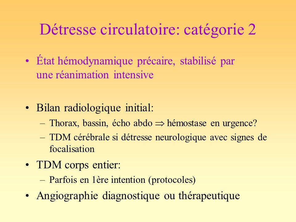 Détresse circulatoire: catégorie 2