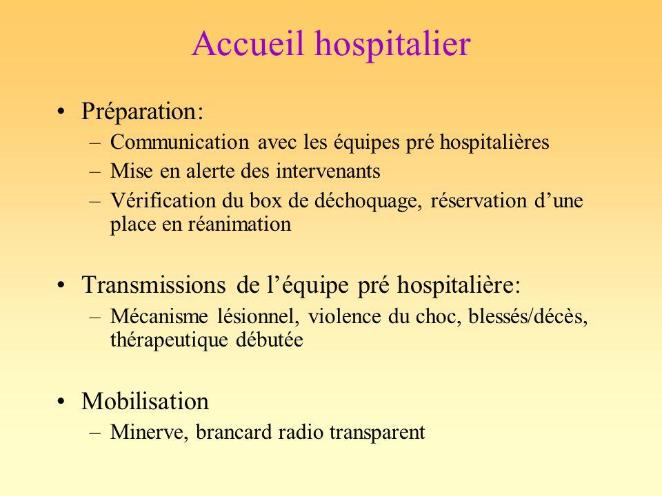 Accueil hospitalier Préparation: