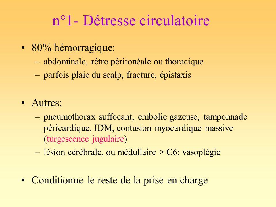 n°1- Détresse circulatoire