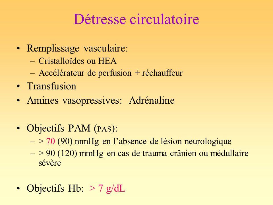 Détresse circulatoire