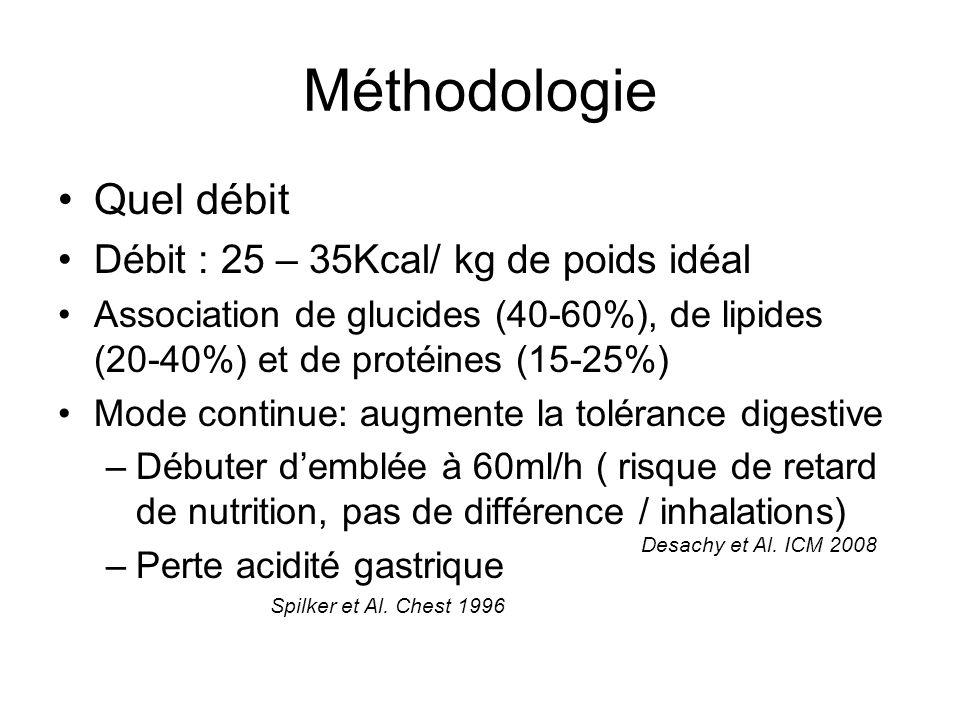 Méthodologie Quel débit Débit : 25 – 35Kcal/ kg de poids idéal