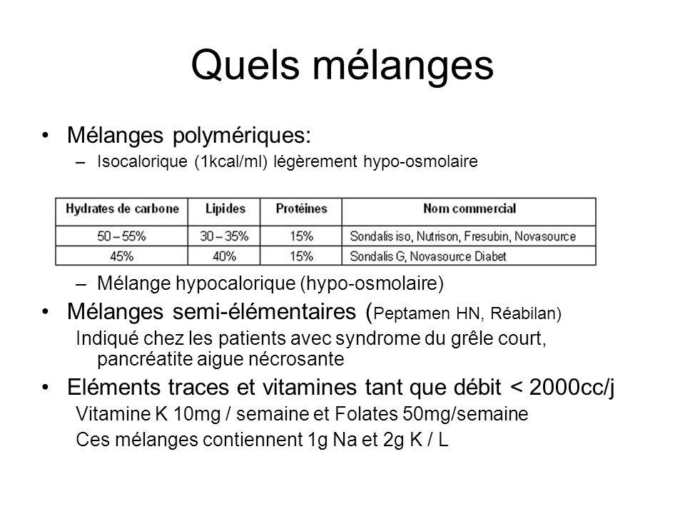 Quels mélanges Mélanges polymériques: