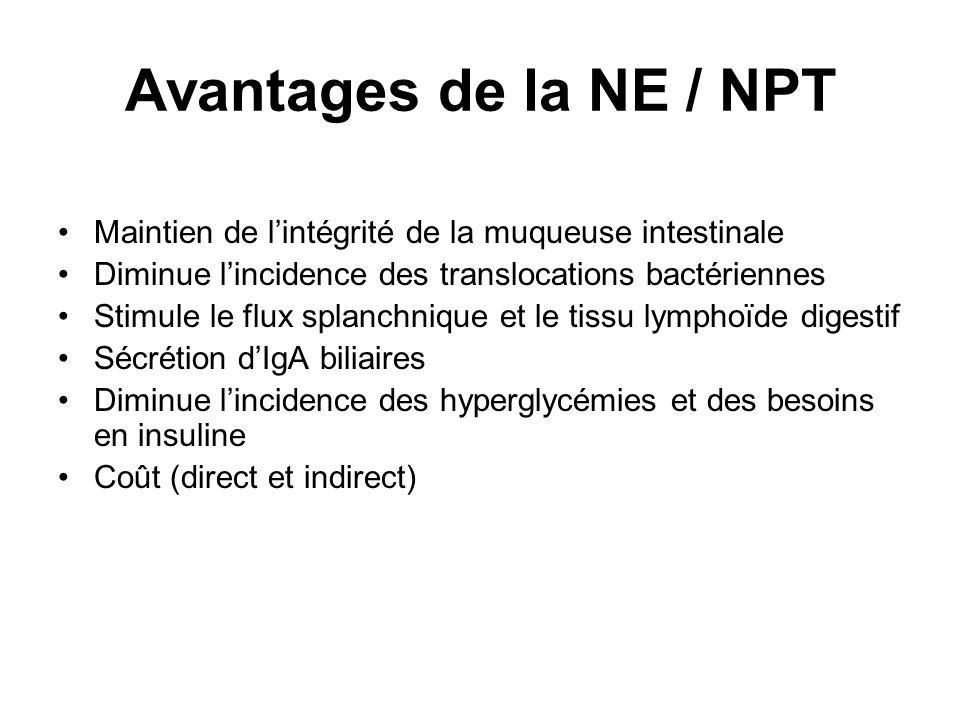 Avantages de la NE / NPT Maintien de l'intégrité de la muqueuse intestinale. Diminue l'incidence des translocations bactériennes.