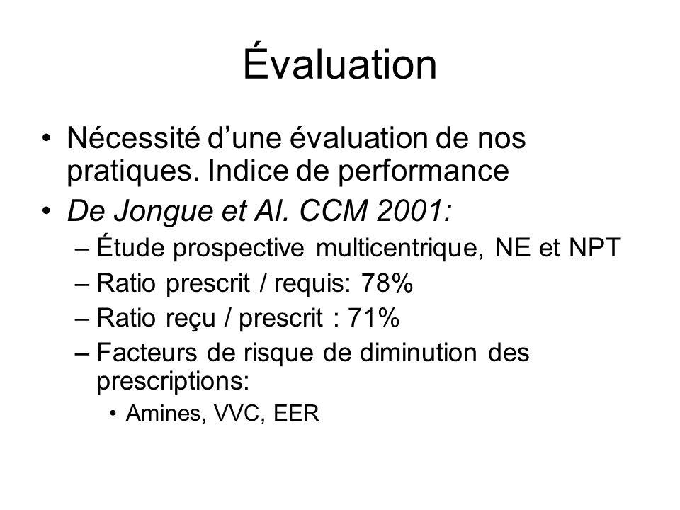 Évaluation Nécessité d'une évaluation de nos pratiques. Indice de performance. De Jongue et Al. CCM 2001: