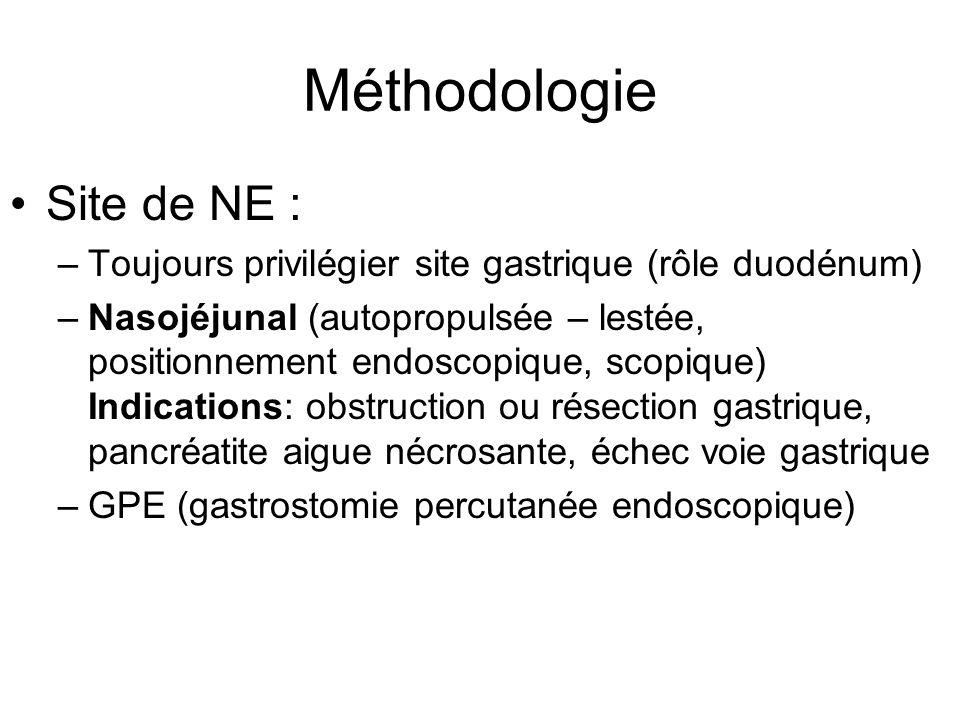 Méthodologie Site de NE :