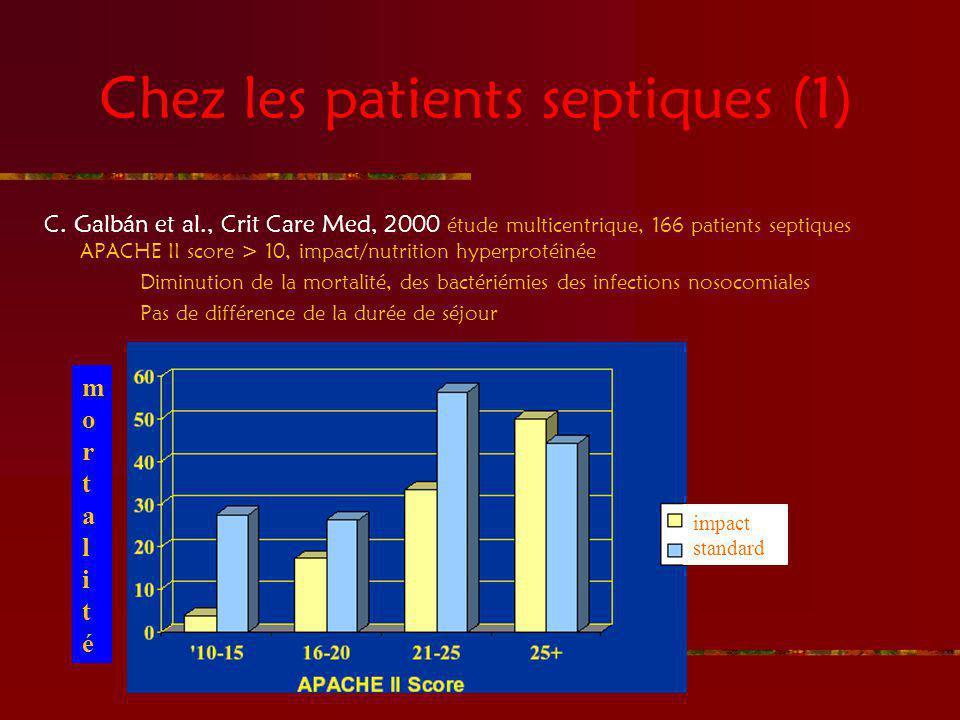 Chez les patients septiques (1)