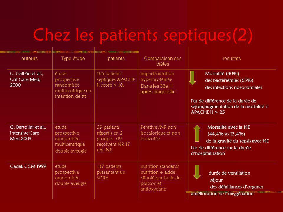 Chez les patients septiques(2)