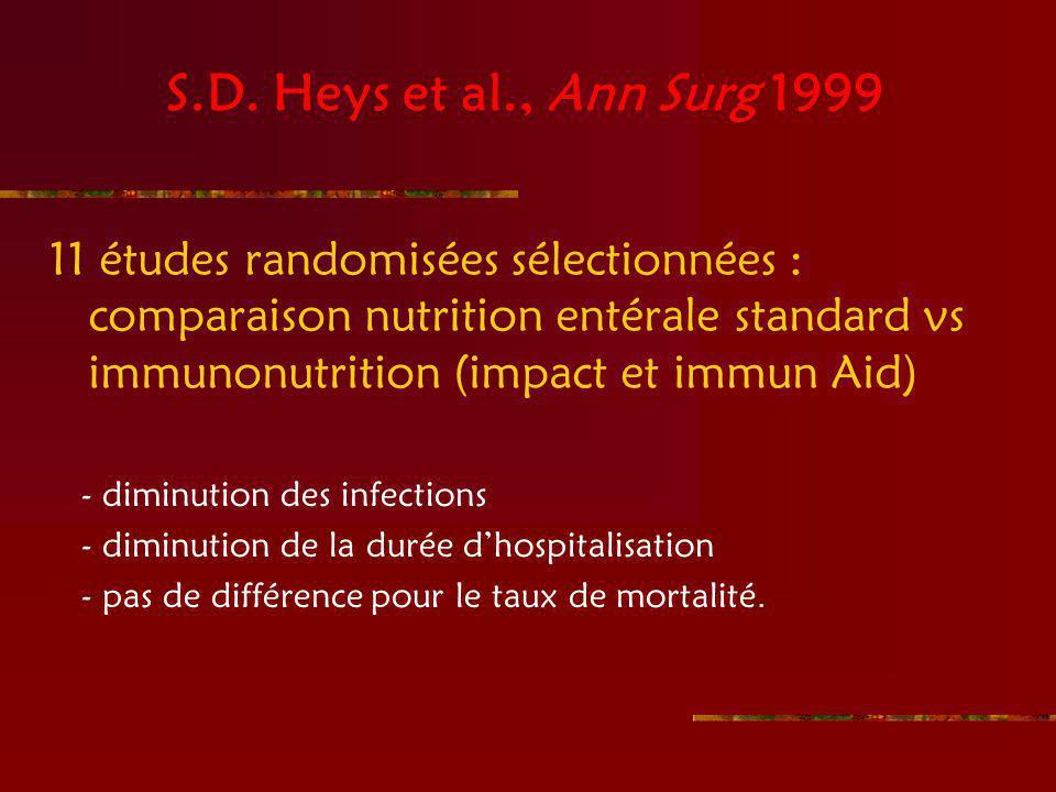 S.D. Heys et al., Ann Surg 1999