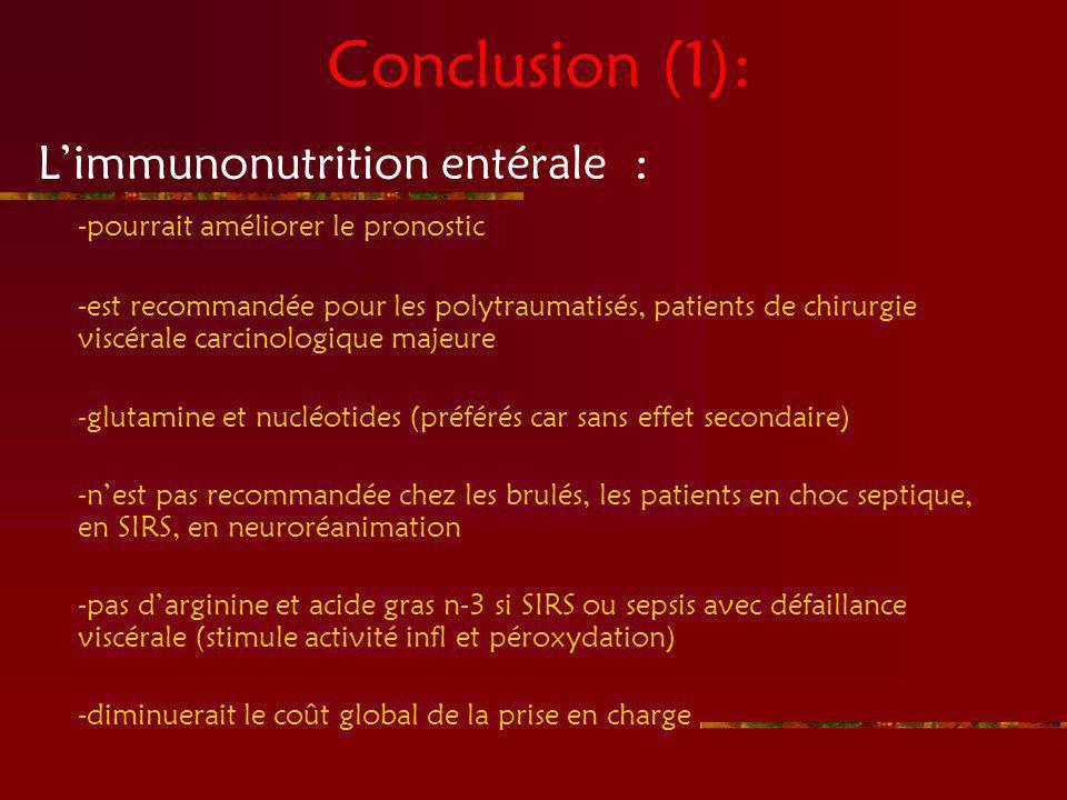 Conclusion (1): L'immunonutrition entérale :