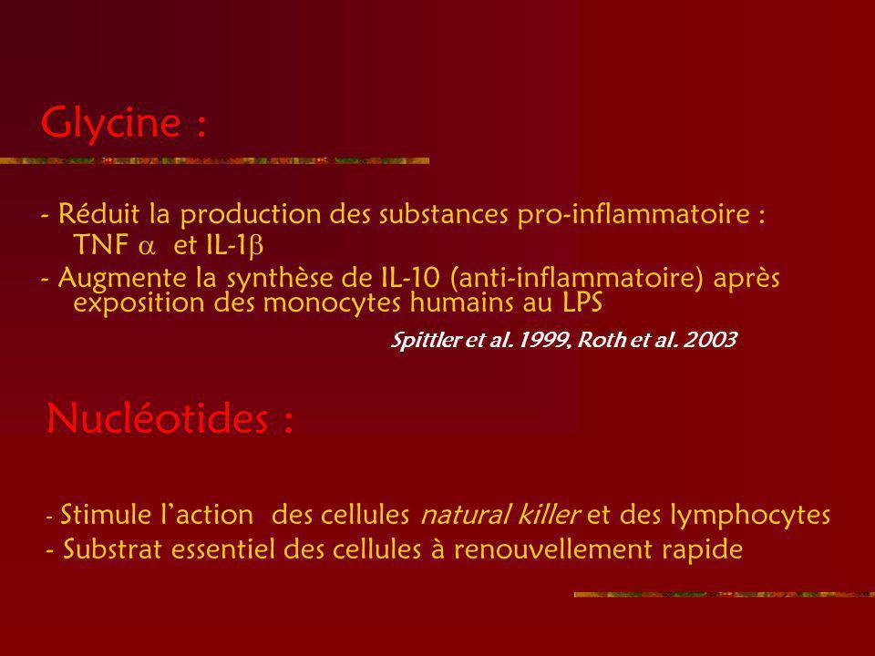 Glycine : Nucléotides : Spittler et al. 1999, Roth et al. 2003