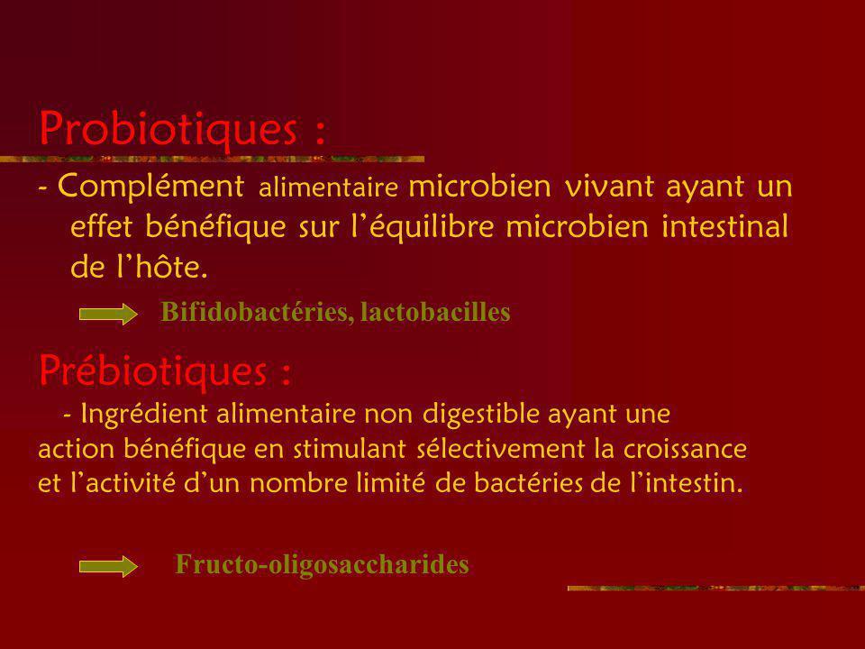 Probiotiques : Prébiotiques :